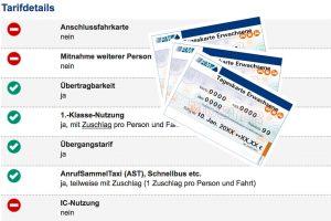 RMV Tageskarte und Tarifdetails. Bild: RMV / Volker Watschounek