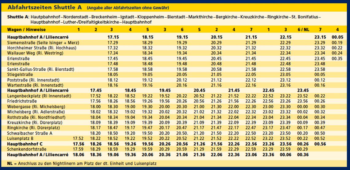 Shuttle A: Hautpbahnhof – Nordenstadt – Breckenheim – Igstadt – Kloppenheim – Bierstadt – Markthirche – Bergkirche – Kreuzkirche – Ringkirche – St. Bonifatius – Hauptbahnhof – Luther-/Dreifaltigkeitskirche – Hauptbahnhof