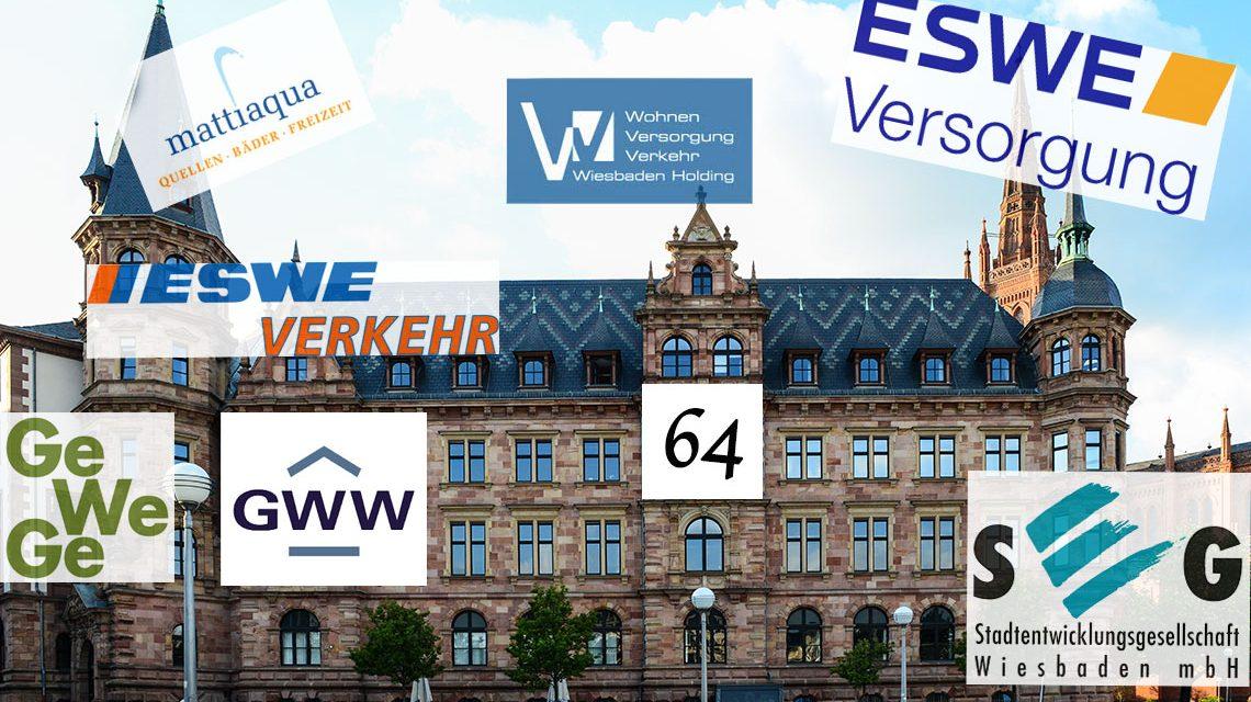 Beteiligungen der Landeshauptstadt Wiesbaden